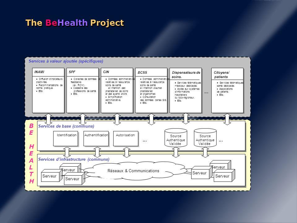 Services dinfrastructure (communs) Services de base (communs) Authentification Autorisation Identification Services à valeur ajoutée (spécifiques) Sou