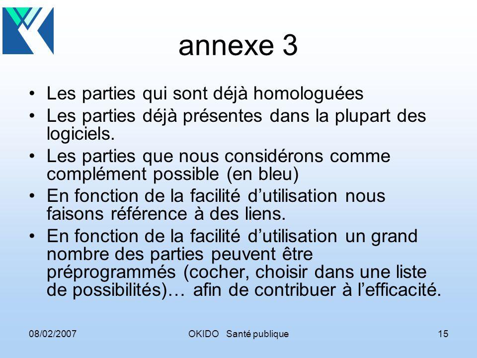 08/02/2007OKIDO Santé publique15 annexe 3 Les parties qui sont déjà homologuées Les parties déjà présentes dans la plupart des logiciels. Les parties