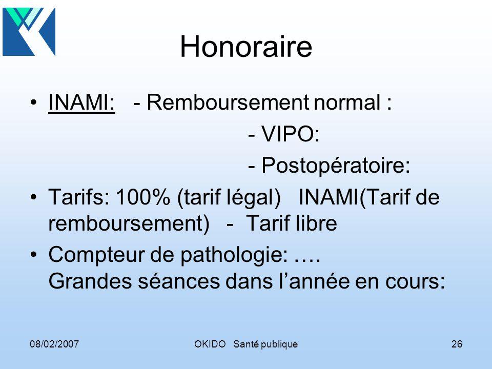 08/02/2007OKIDO Santé publique26 Honoraire INAMI: - Remboursement normal : - VIPO: - Postopératoire: Tarifs: 100% (tarif légal) INAMI(Tarif de remboursement) - Tarif libre Compteur de pathologie: ….