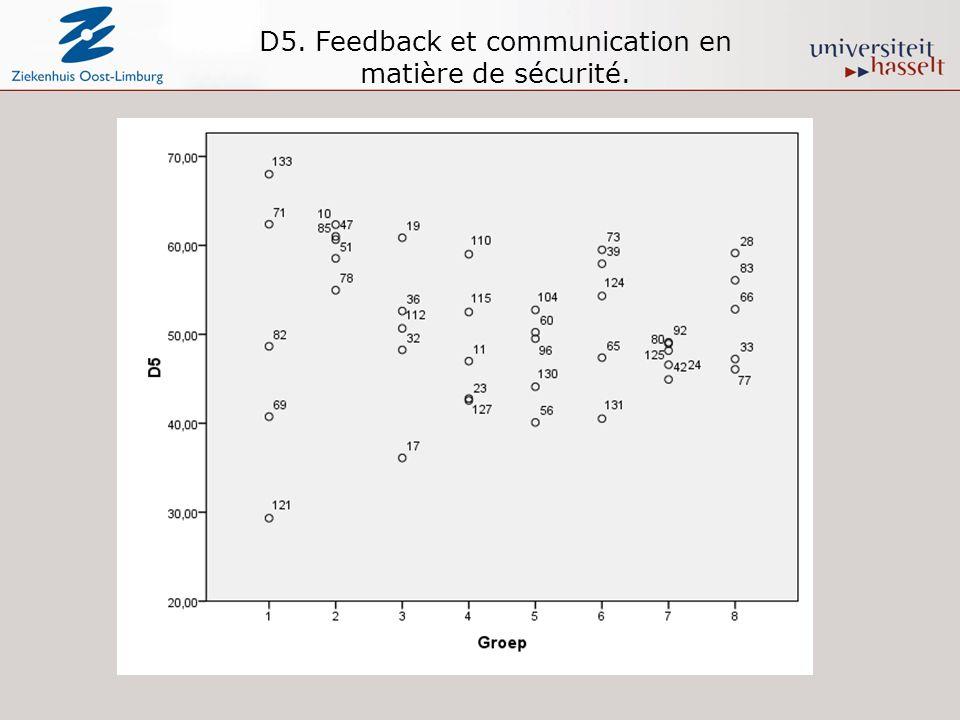 D5. Feedback et communication en matière de sécurité.