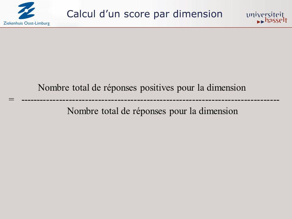 Calcul dun score par dimension Nombre total de réponses positives pour la dimension = -------------------------------------------------------------------------------- Nombre total de réponses pour la dimension