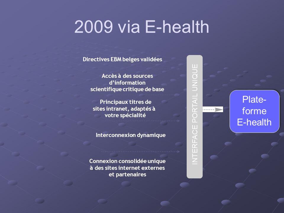 INTERFACE PORTAIL UNIQUE 2009 via E-health Directives EBM belges validées Accès à des sources dinformation scientifique critique de base Principaux titres de sites intranet, adaptés à votre spécialité Interconnexion dynamique Connexion consolidée unique à des sites internet externes et partenaires Plate- forme E-health Plate- forme E-health