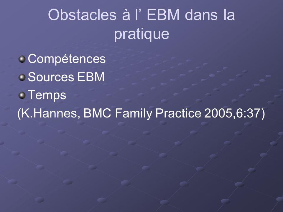 Obstacles à l EBM dans la pratique Compétences Sources EBM Temps (K.Hannes, BMC Family Practice 2005,6:37)