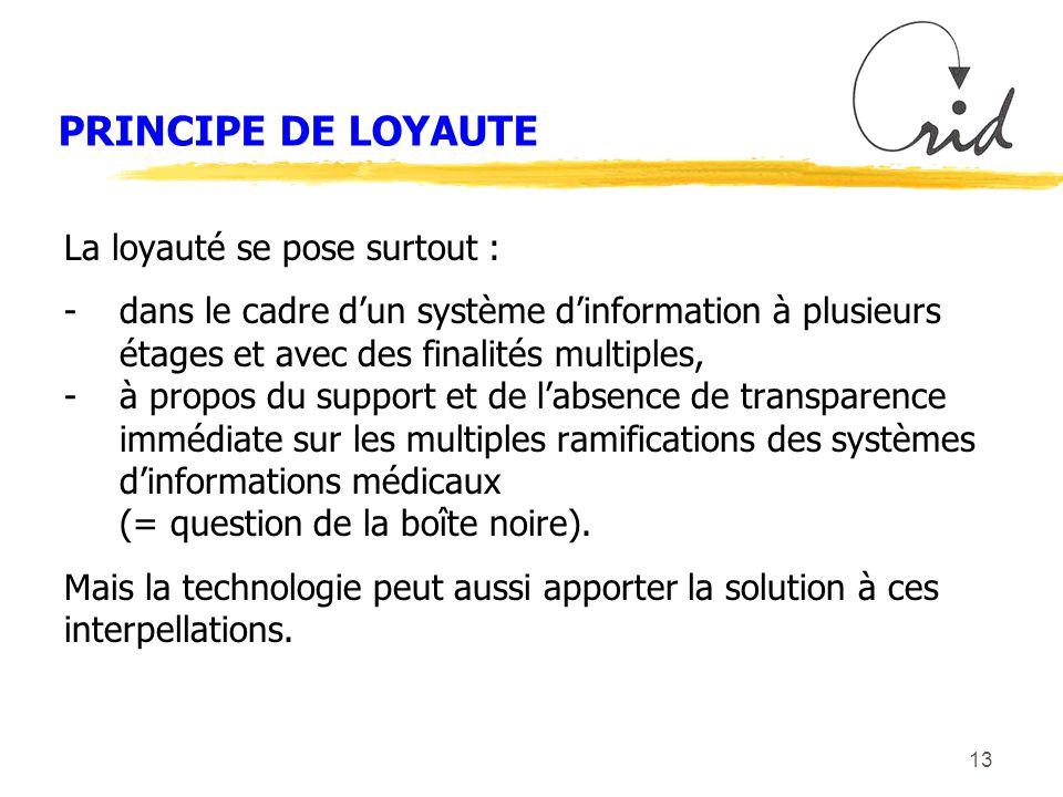 13 PRINCIPE DE LOYAUTE La loyauté se pose surtout : -dans le cadre dun système dinformation à plusieurs étages et avec des finalités multiples, -à propos du support et de labsence de transparence immédiate sur les multiples ramifications des systèmes dinformations médicaux (= question de la boîte noire).