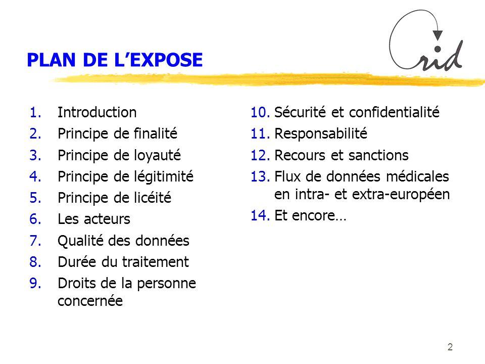 23 DUREE DU TRAITEMENT Comment concilier cet impératif (le droit à loubli) avec certains objectifs de la santé en ligne .
