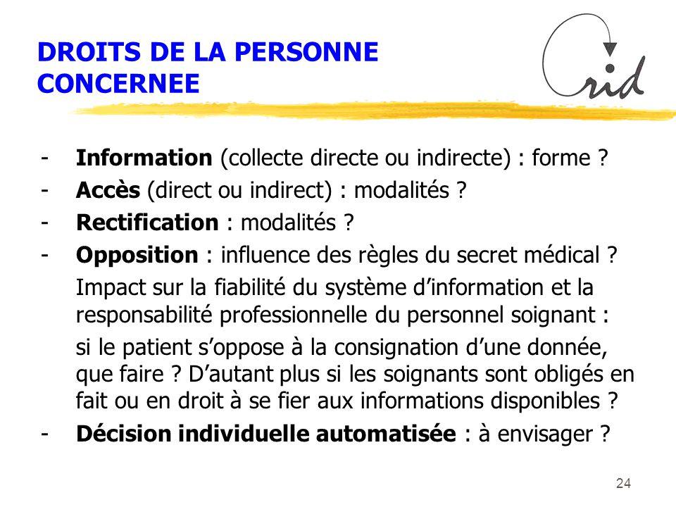 24 DROITS DE LA PERSONNE CONCERNEE -Information (collecte directe ou indirecte) : forme .