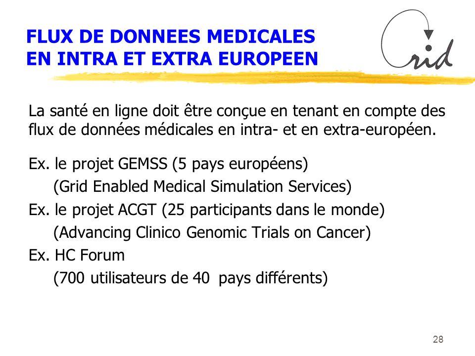 28 FLUX DE DONNEES MEDICALES EN INTRA ET EXTRA EUROPEEN La santé en ligne doit être conçue en tenant en compte des flux de données médicales en intra- et en extra-européen.