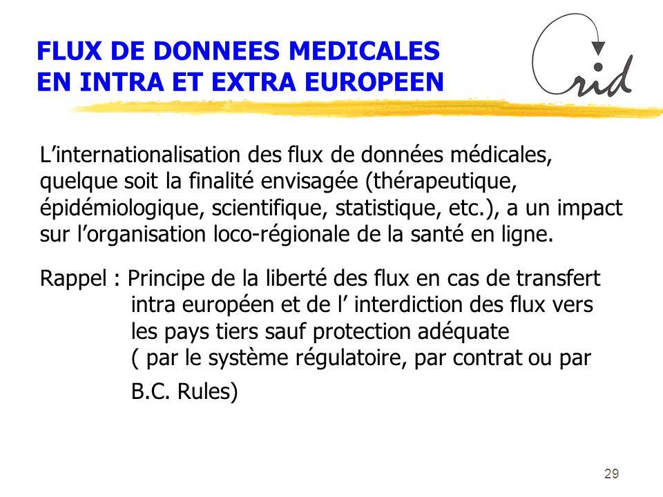 29 FLUX DE DONNEES MEDICALES EN INTRA ET EXTRA EUROPEEN Linternationalisation des flux de données médicales, quelque soit la finalité envisagée (thérapeutique, épidémiologique, scientifique, statistique, etc.), a un impact sur lorganisation loco-régionale de la santé en ligne.