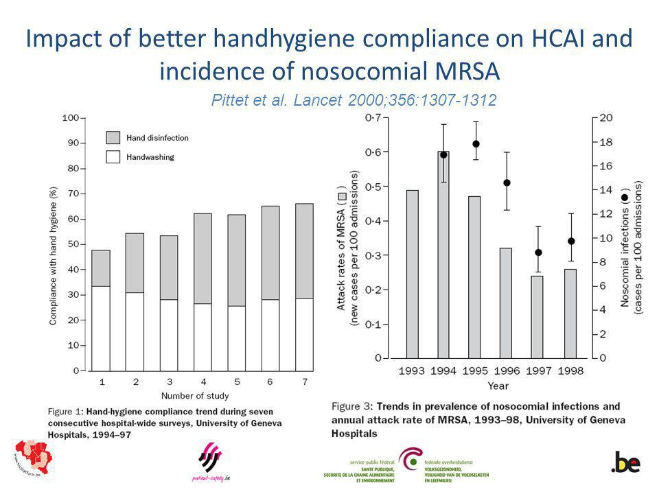 Impact of better handhygiene compliance on HCAI and incidence of nosocomial MRSA Pittet et al.