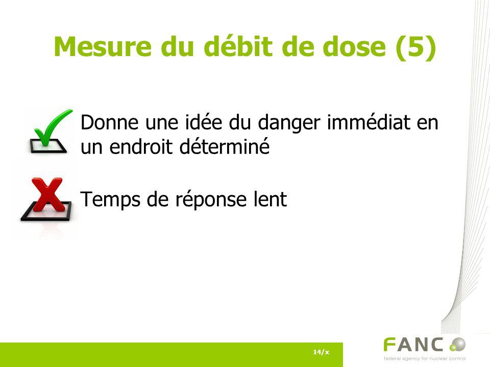 Donne une idée du danger immédiat en un endroit déterminé Temps de réponse lent 14/x Mesure du débit de dose (5)