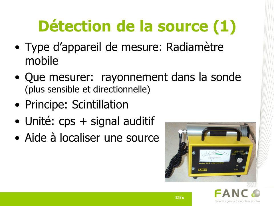 Détection de la source (1) Type dappareil de mesure: Radiamètre mobile Que mesurer: rayonnement dans la sonde (plus sensible et directionnelle) Princi