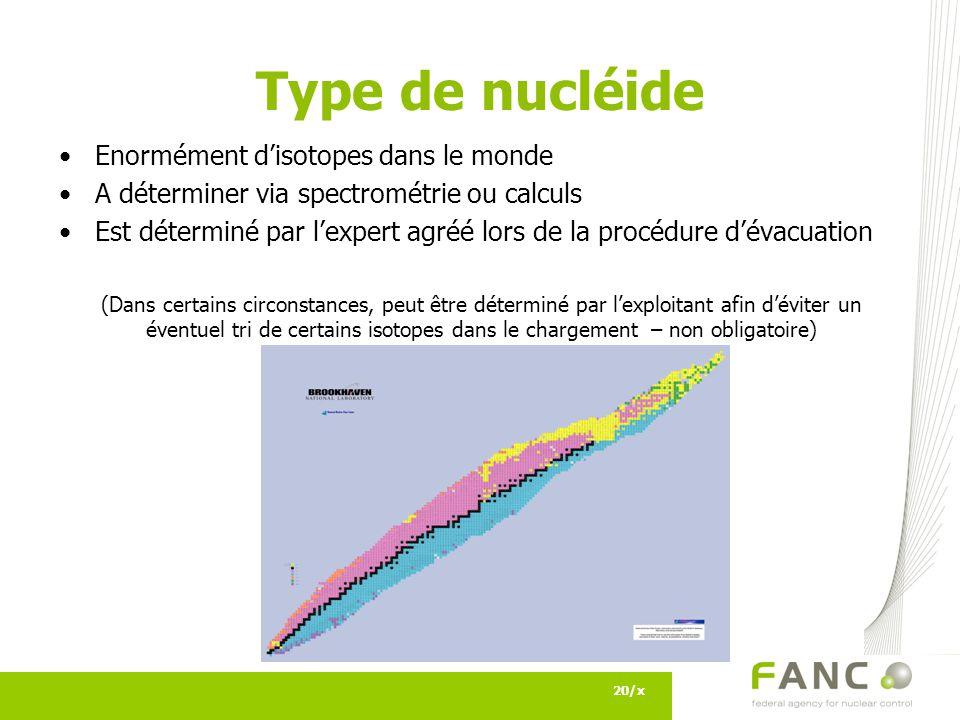 Type de nucléide Enormément disotopes dans le monde A déterminer via spectrométrie ou calculs Est déterminé par lexpert agréé lors de la procédure dév