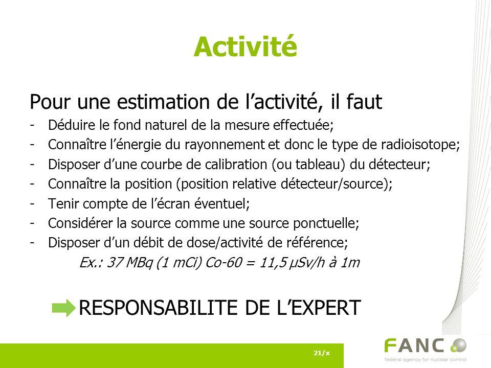 Activité Pour une estimation de lactivité, il faut -Déduire le fond naturel de la mesure effectuée; -Connaître lénergie du rayonnement et donc le type