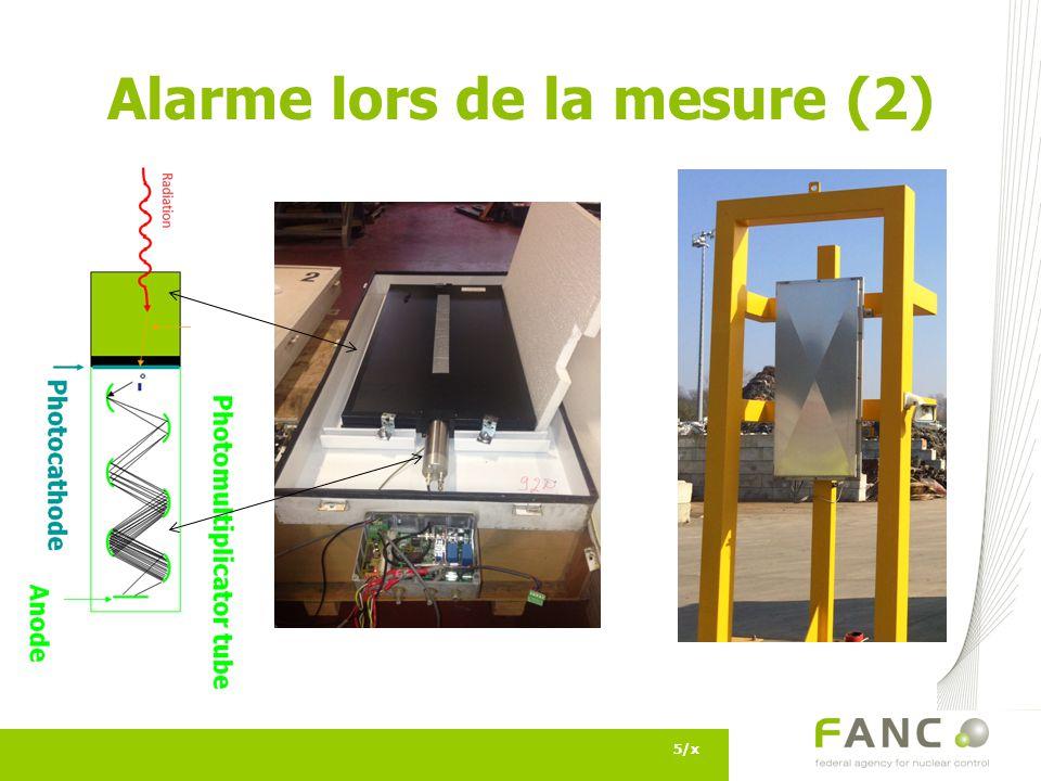 Temps de réponse rapide Signal auditif - intuitif Aucune idée du danger réel 16/x Détection de la source (2)