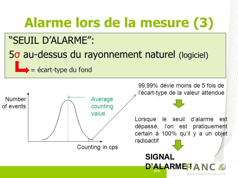 SEUIL DALARME: 5σ au-dessus du rayonnement naturel (logiciel) = écart-type du fond 6/x Alarme lors de la mesure (3) Counting in cps Number of events Average counting value 99,99% dévie moins de 5 fois de lécart-type de la valeur attendue Lorsque le seuil dalarme est dépassé, lon est pratiquement certain à 100% quil y a un objet radioactif SIGNAL DALARME !