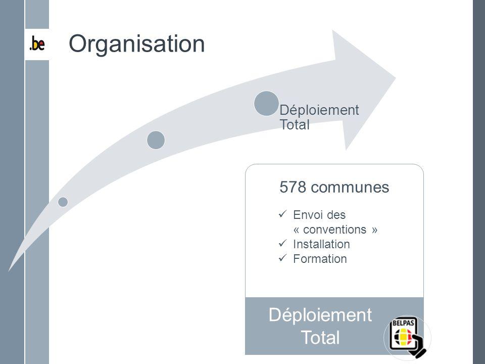 Déploiement Total Organisation 578 communes Envoi des « conventions » Installation Formation Déploiement Total
