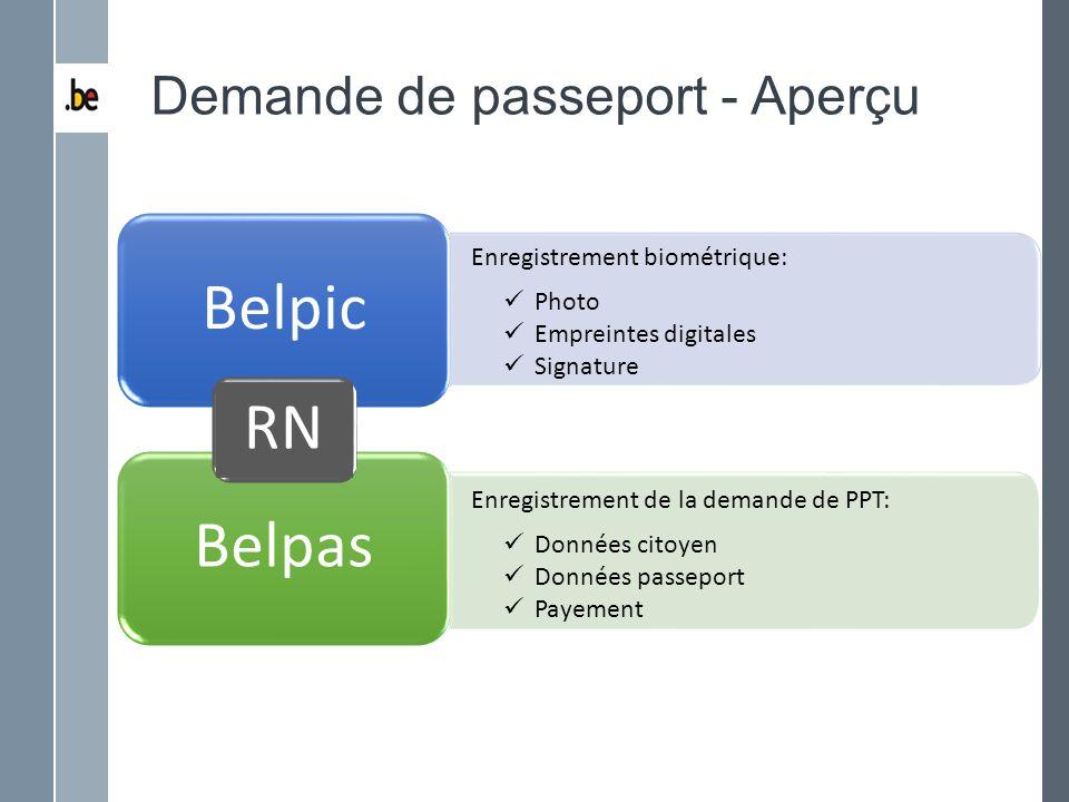Demande de passeport - Aperçu BelpasBelpic RN Enregistrement biométrique: Photo Empreintes digitales Signature Enregistrement de la demande de PPT: Do