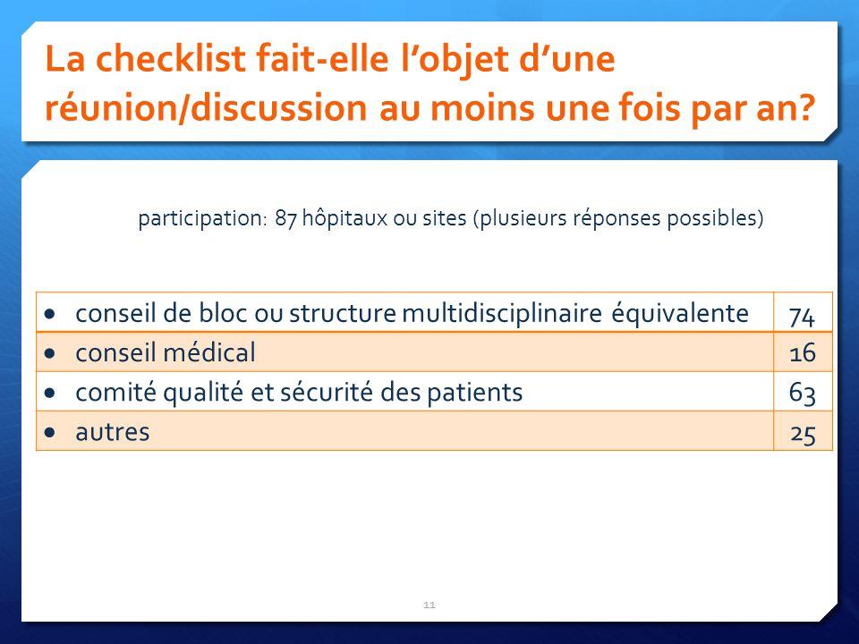 La checklist fait-elle lobjet dune réunion/discussion au moins une fois par an? 11 conseil de bloc ou structure multidisciplinaire équivalente74 conse