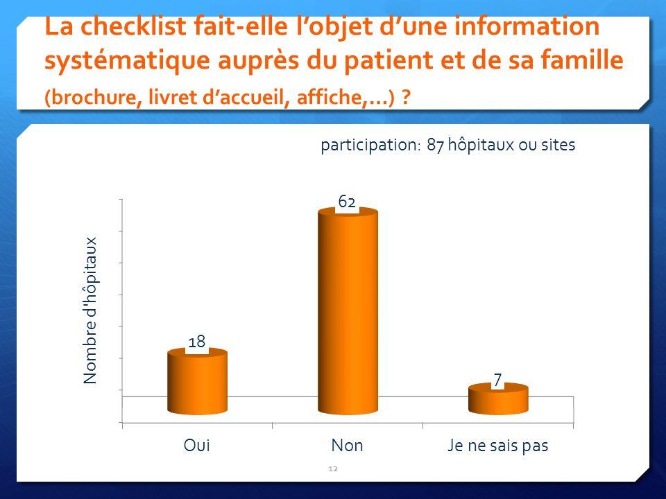 La checklist fait-elle lobjet dune information systématique auprès du patient et de sa famille (brochure, livret daccueil, affiche,…) ? 12 participati