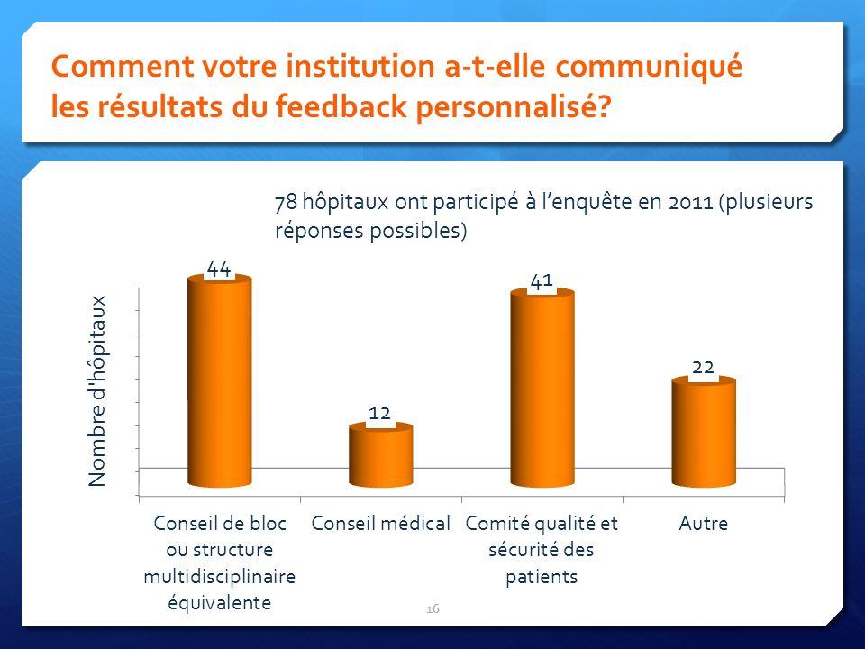 Comment votre institution a-t-elle communiqué les résultats du feedback personnalisé? 16 78 hôpitaux ont participé à lenquête en 2011 (plusieurs répon