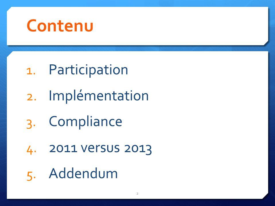 Participation en 2011 en 2013 33 20112013 Nombre dhôpitaux agréés en Belgique105 Nombre dhôpitaux agréés participant à lenquête9082 Nombre dhôpitaux participant à lenquête (en ce compris les hôpitaux sites multiples) 9087 Nombre dhôpitaux utilisant une checklist (en ce compris les hôpitaux sites multiples) 7987 Nombre dhôpitaux pour la partie compliance (en ce compris les hôpitaux sites multiples) 7887 Nombre dinterventions chirurgicales rapportées1.7122.047 Nombre de checklist analysées pour la partie compliance1.6301.899