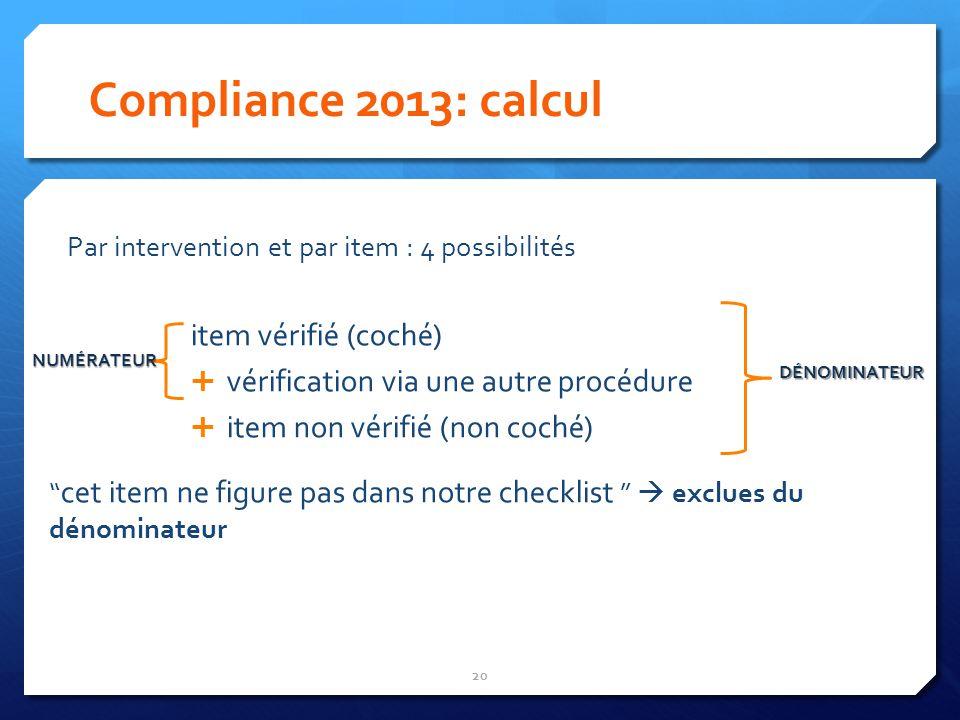 Compliance 2013: calcul Par intervention et par item : 4 possibilités item vérifié (coché) vérification via une autre procédure item non vérifié (non coché) cet item ne figure pas dans notre checklist exclues du dénominateur 20 DÉNOMINATEUR NUMÉRATEUR