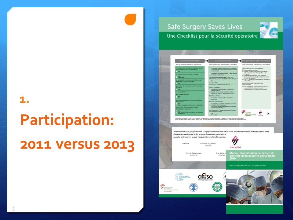 Adaptation de la checklist – items rétirés SIGN IN 20%Item 2Le site de lintervention est-il marqué .