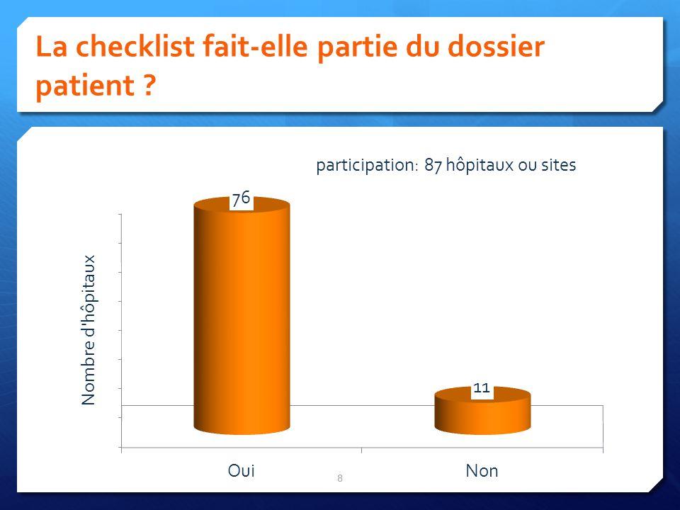 La checklist fait-elle partie du dossier patient 8