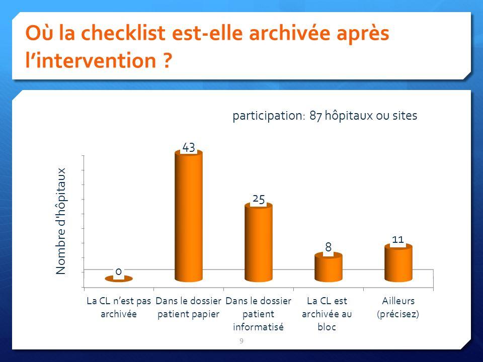 Où la checklist est-elle archivée après lintervention ? 9 participation: 87 hôpitaux ou sites