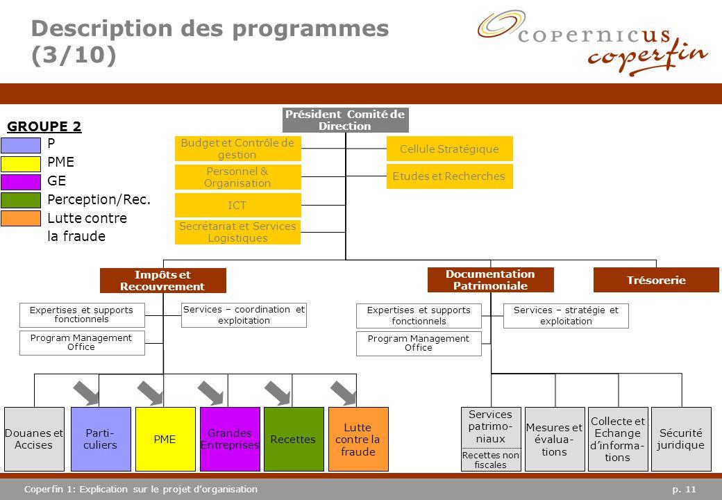 p. 11Coperfin 1: Explication sur le projet dorganisation Description des programmes (3/10) Grandes Entreprises Recettes Lutte contre la fraude Parti-