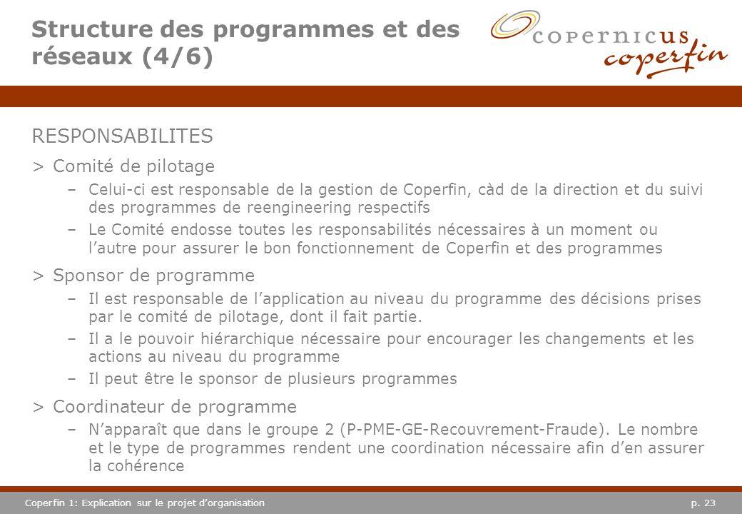 p. 23Coperfin 1: Explication sur le projet dorganisation RESPONSABILITES >Comité de pilotage –Celui-ci est responsable de la gestion de Coperfin, càd