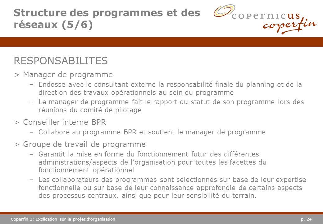 p. 24Coperfin 1: Explication sur le projet dorganisation RESPONSABILITES >Manager de programme –Endosse avec le consultant externe la responsabilité f