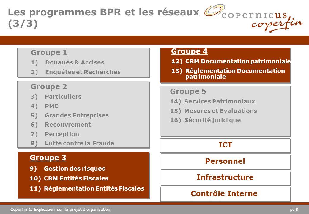 p. 8Coperfin 1: Explication sur le projet dorganisation ICT Personnel Infrastructure Groupe 3 9)Gestion des risques 10)CRM Entités Fiscales 11)Régleme