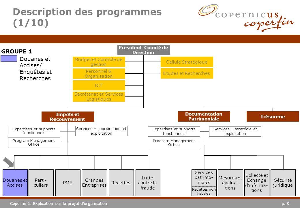 p. 9Coperfin 1: Explication sur le projet dorganisation Description des programmes (1/10) Douanes et Accises Douanes et Accises/ Enquêtes et Recherche
