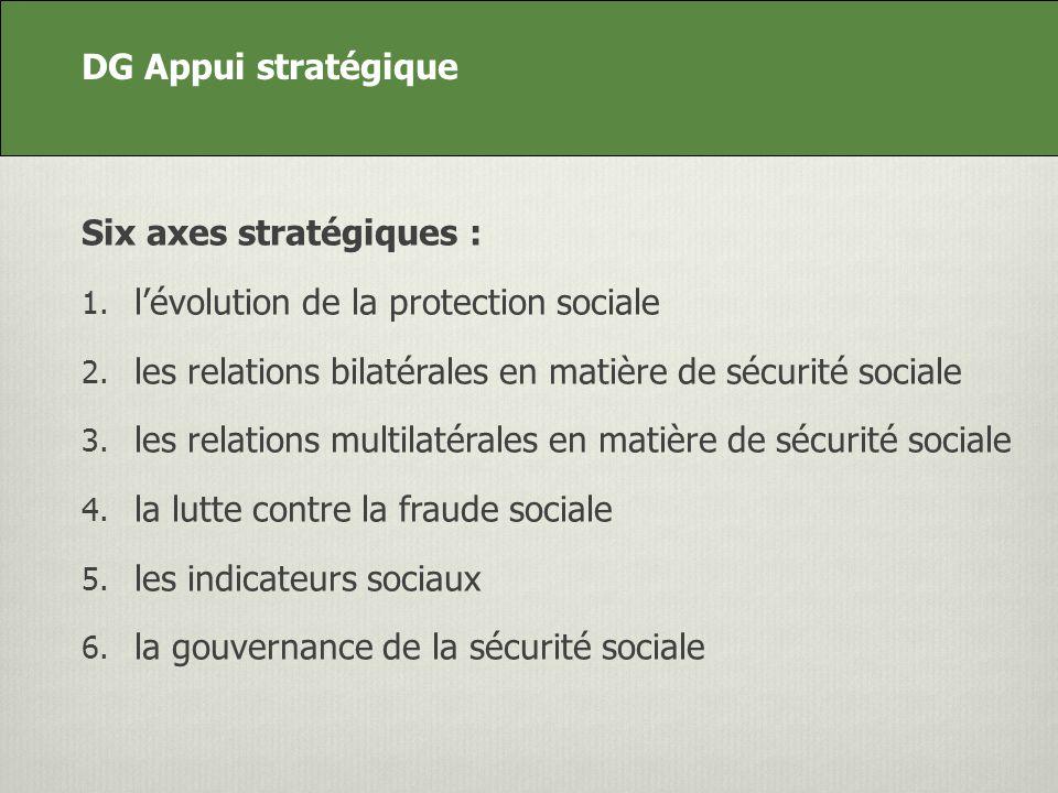 DG Appui stratégique Six axes stratégiques : 1. lévolution de la protection sociale 2.