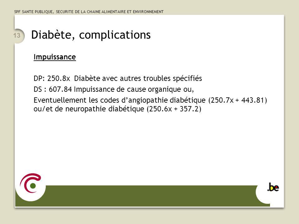 SPF SANTE PUBLIQUE, SECURITE DE LA CHAINE ALIMENTAIRE ET ENVIRONNEMENT 13 Diabète, complications Impuissance DP: 250.8x Diabète avec autres troubles s