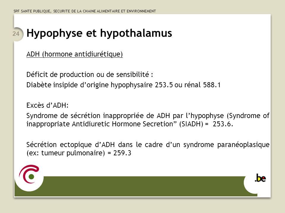 SPF SANTE PUBLIQUE, SECURITE DE LA CHAINE ALIMENTAIRE ET ENVIRONNEMENT 24 Hypophyse et hypothalamus ADH (hormone antidiurétique) Déficit de production