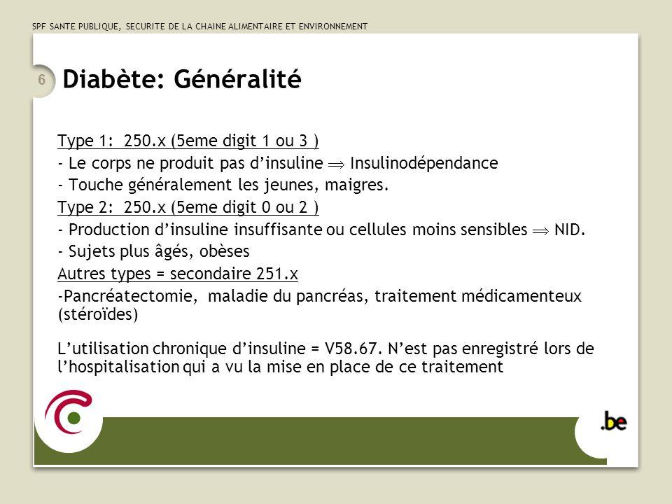 SPF SANTE PUBLIQUE, SECURITE DE LA CHAINE ALIMENTAIRE ET ENVIRONNEMENT 6 Diabète: Généralité Type 1: 250.x (5eme digit 1 ou 3 ) - Le corps ne produit