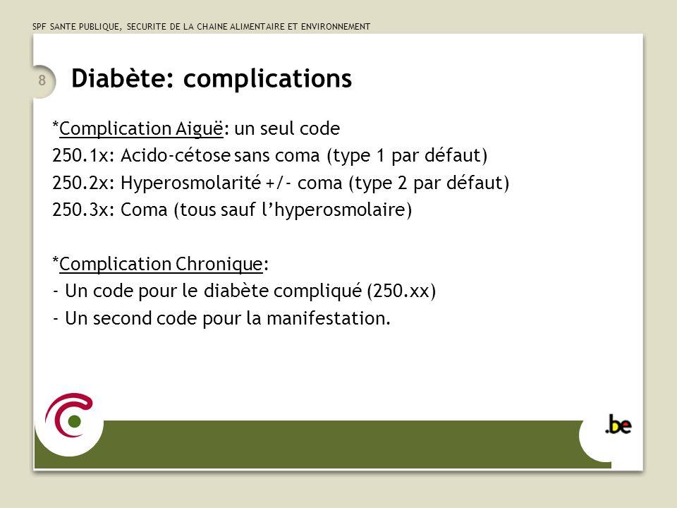 SPF SANTE PUBLIQUE, SECURITE DE LA CHAINE ALIMENTAIRE ET ENVIRONNEMENT 9 Diabète: complications Nouveau: Si un patient avec des complications connues est hospitalisé uniquement pour un bilan ou pour le contrôle de la thérapie DP: 250.9x DS: les codes de complications (250.1x à 250.8x) Cette règle déroge aux directives de codage de ICD-9-CM afin de mieux grouper les diabètes sucrés (un seul DRG).