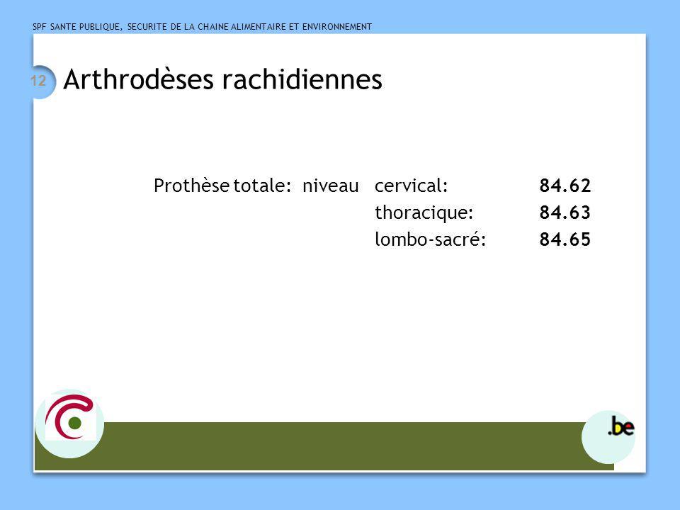 SPF SANTE PUBLIQUE, SECURITE DE LA CHAINE ALIMENTAIRE ET ENVIRONNEMENT 12 Arthrodèses rachidiennes Prothèse totale: niveau cervical: 84.62 thoracique: