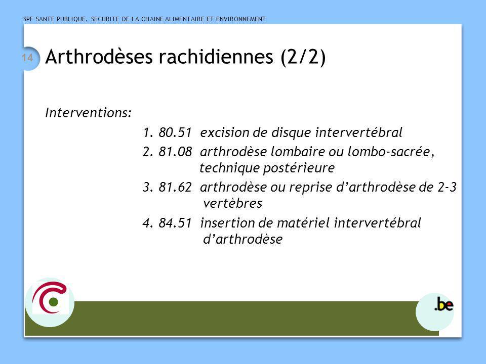 SPF SANTE PUBLIQUE, SECURITE DE LA CHAINE ALIMENTAIRE ET ENVIRONNEMENT 14 Arthrodèses rachidiennes (2/2) Interventions: 1. 80.51 excision de disque in