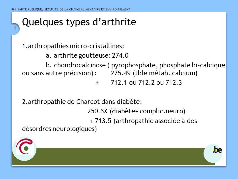 SPF SANTE PUBLIQUE, SECURITE DE LA CHAINE ALIMENTAIRE ET ENVIRONNEMENT 4 Quelques types darthrite 1.arthropathies micro-cristallines: a. arthrite gout