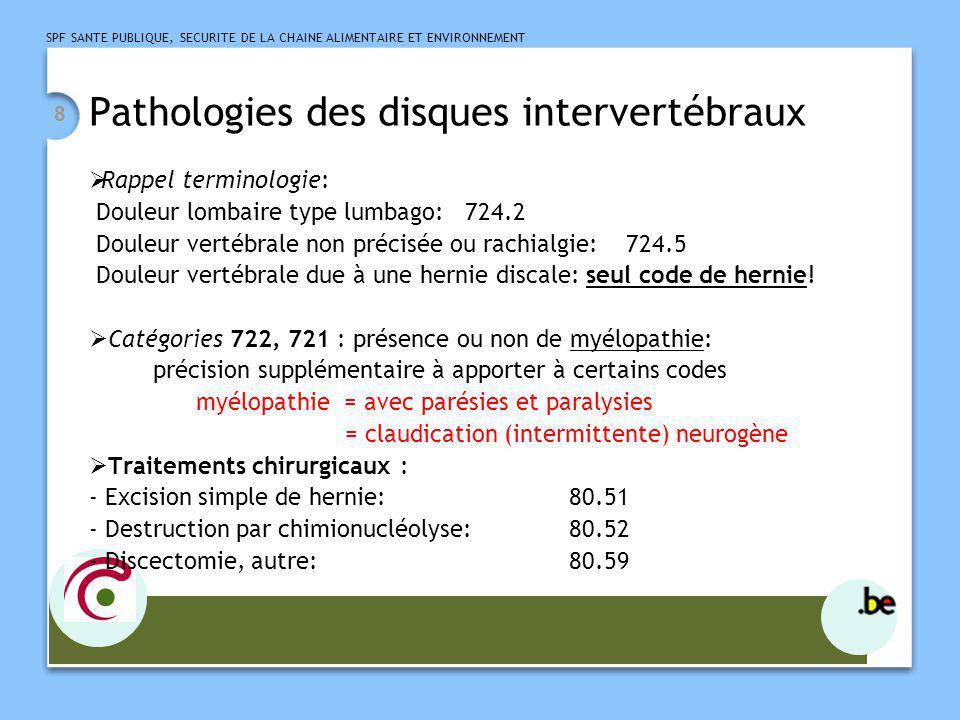 SPF SANTE PUBLIQUE, SECURITE DE LA CHAINE ALIMENTAIRE ET ENVIRONNEMENT 9 Pathologies des disques intervertébraux Exemples: 1.