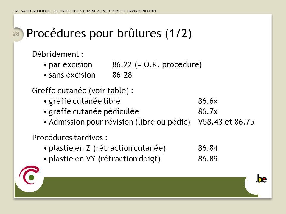 SPF SANTE PUBLIQUE, SECURITE DE LA CHAINE ALIMENTAIRE ET ENVIRONNEMENT 28 Procédures pour brûlures (1/2) Débridement : par excision 86.22 (= O.R. proc