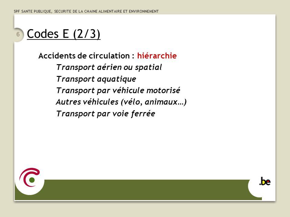 SPF SANTE PUBLIQUE, SECURITE DE LA CHAINE ALIMENTAIRE ET ENVIRONNEMENT 6 Codes E (2/3) Accidents de circulation : hiérarchie Transport aérien ou spati