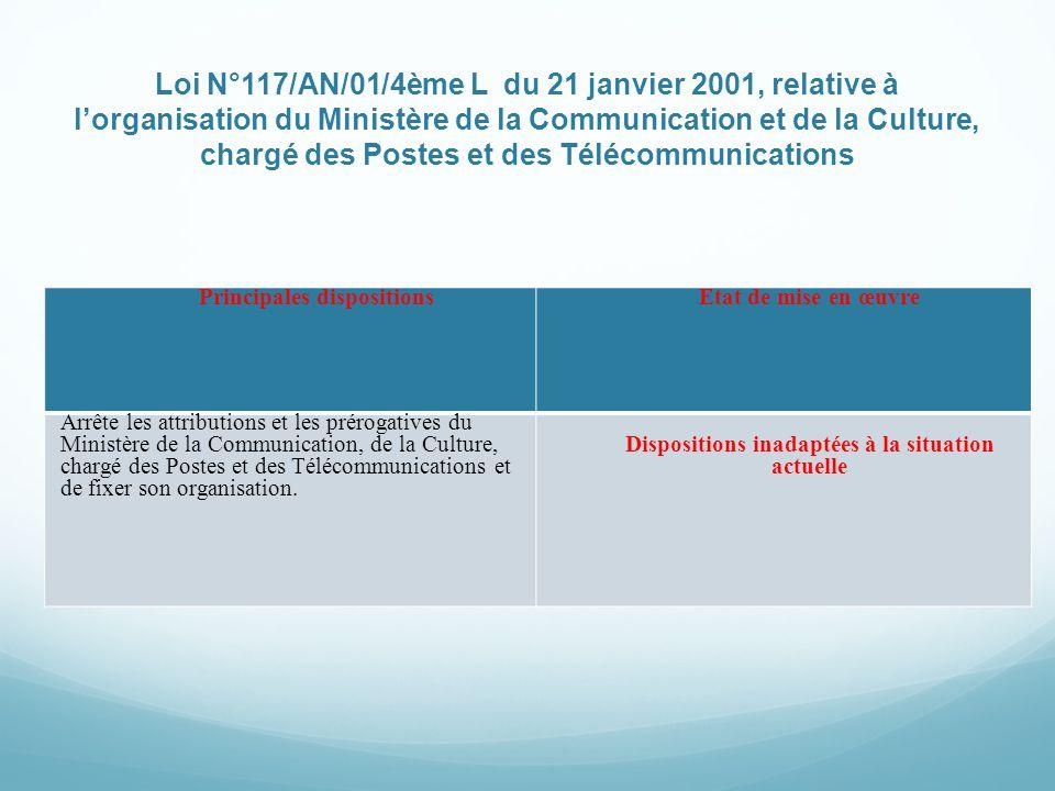 Loi N°117/AN/01/4ème L du 21 janvier 2001, relative à lorganisation du Ministère de la Communication et de la Culture, chargé des Postes et des Téléco