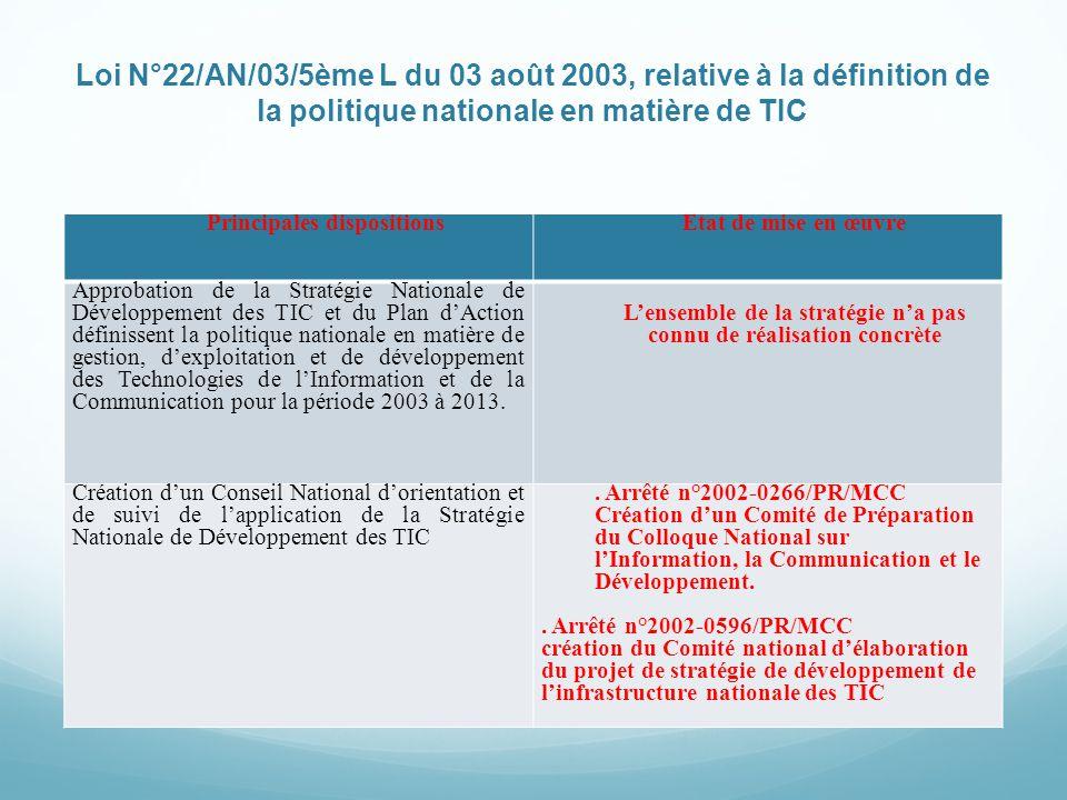 Loi N°22/AN/03/5ème L du 03 août 2003, relative à la définition de la politique nationale en matière de TIC Principales dispositionsEtat de mise en œuvre Approbation de la Stratégie Nationale de Développement des TIC et du Plan dAction définissent la politique nationale en matière de gestion, dexploitation et de développement des Technologies de lInformation et de la Communication pour la période 2003 à 2013.