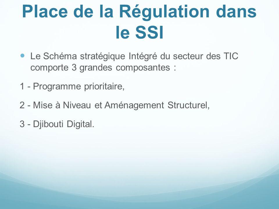 Place de la Régulation dans le SSI Le Schéma stratégique Intégré du secteur des TIC comporte 3 grandes composantes : 1 - Programme prioritaire, 2 - Mise à Niveau et Aménagement Structurel, 3 - Djibouti Digital.