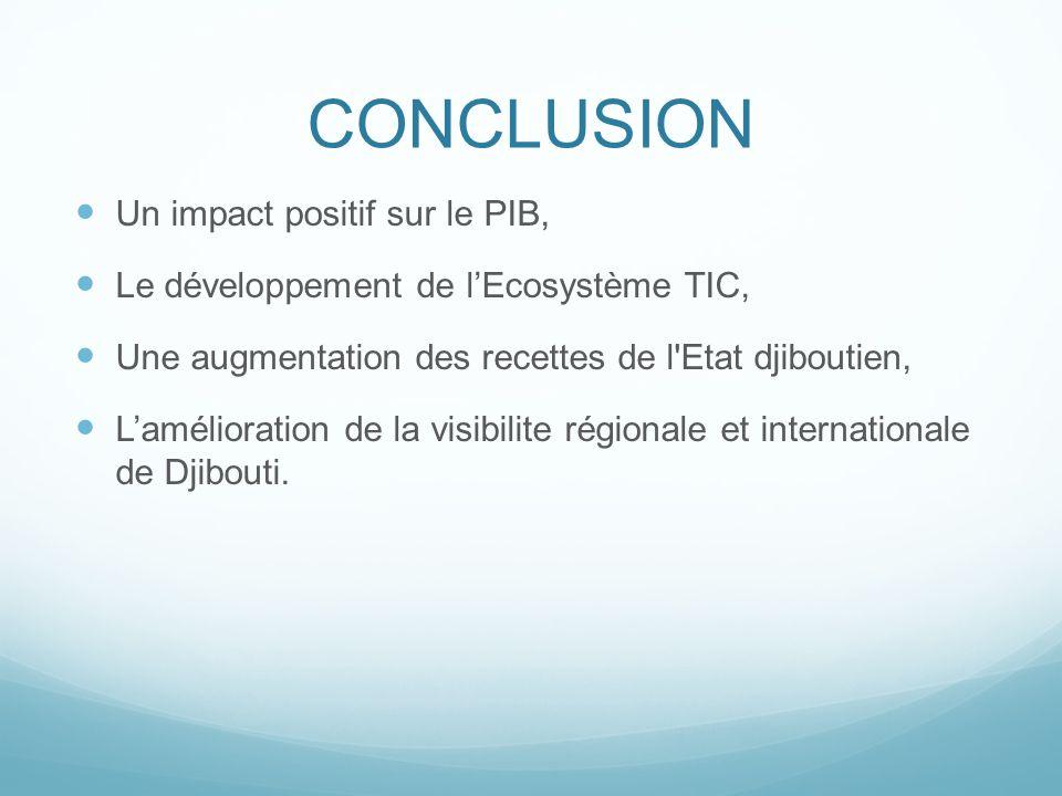 CONCLUSION Un impact positif sur le PIB, Le développement de lEcosystème TIC, Une augmentation des recettes de l Etat djiboutien, Lamélioration de la visibilite régionale et internationale de Djibouti.