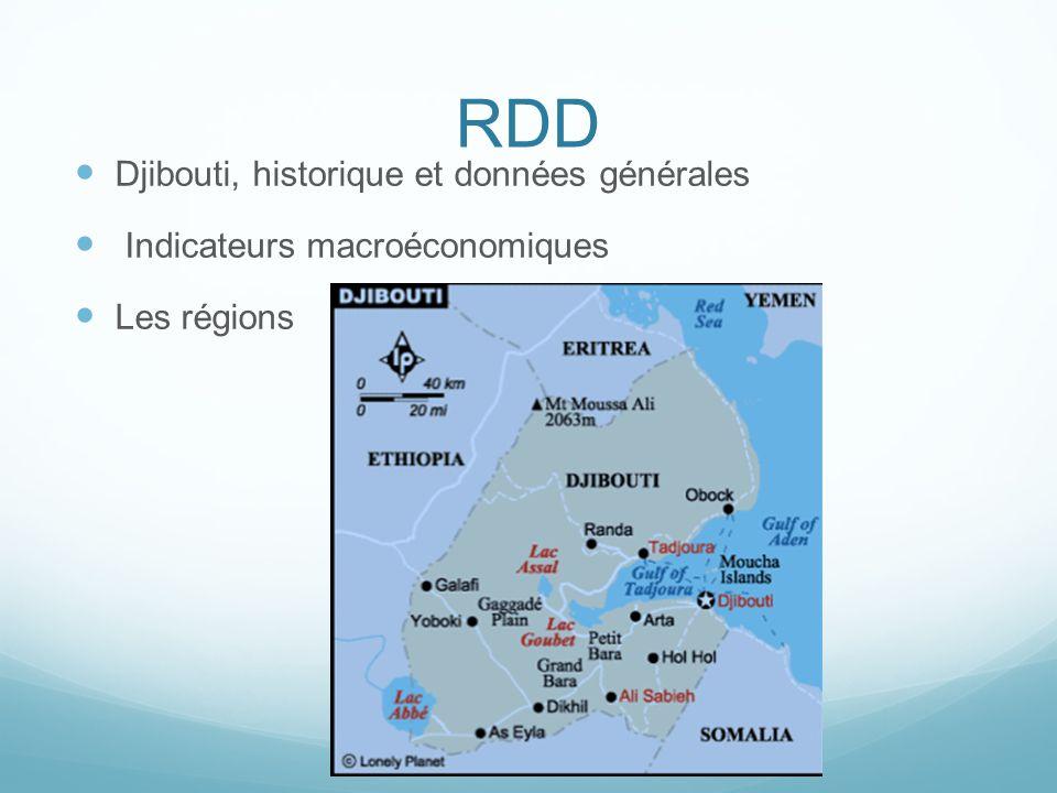RDD Djibouti, historique et données générales Indicateurs macroéconomiques Les régions